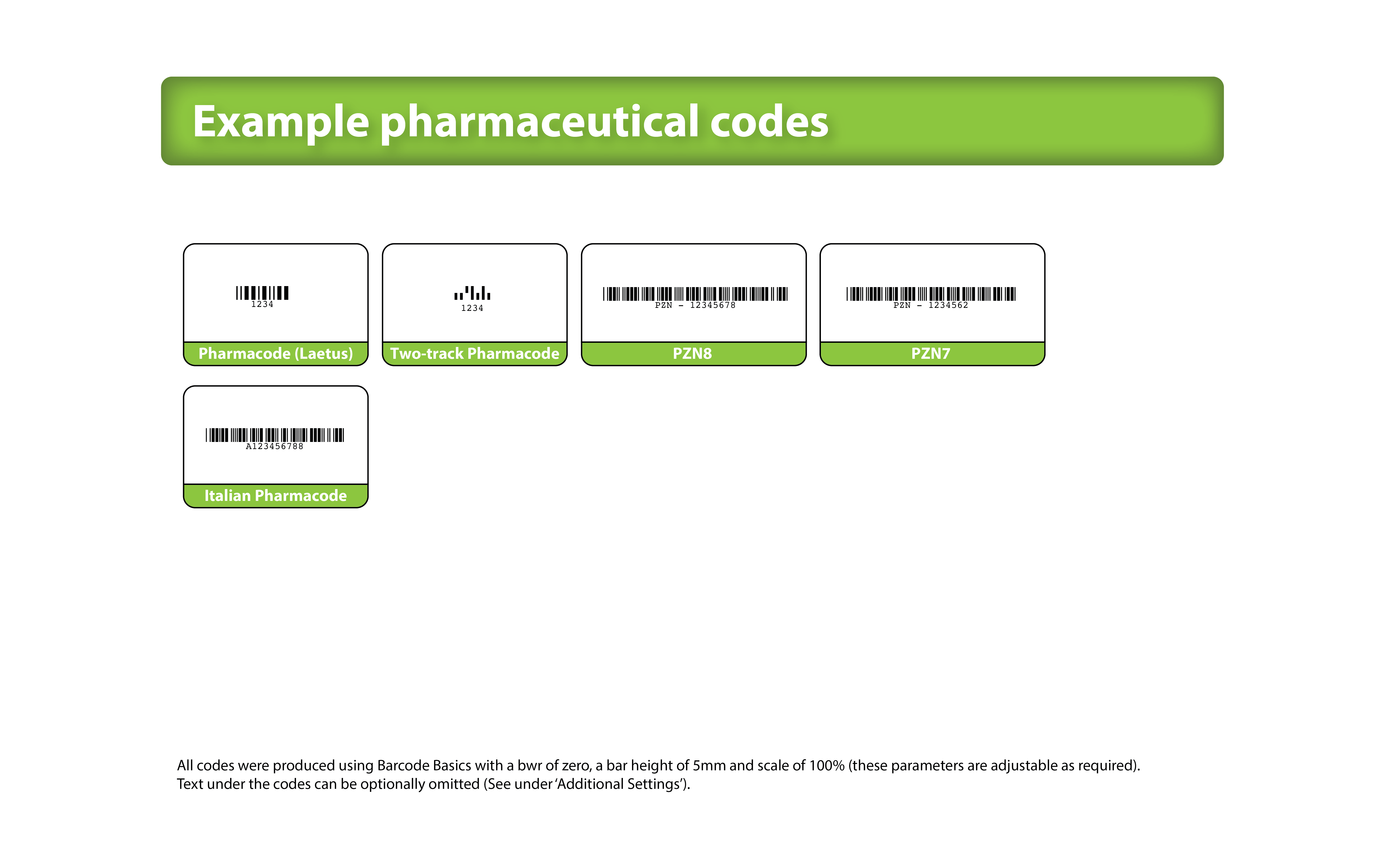 pharmacode examples